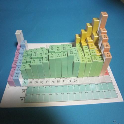 전기음성도 입체모형(직접 제작하는 모형)(1세트) - 이안과학